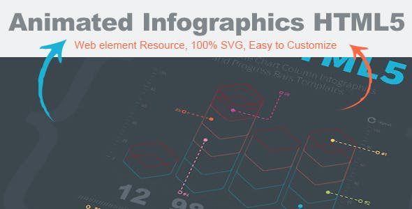 edge animate chart graph templates from codecanyon