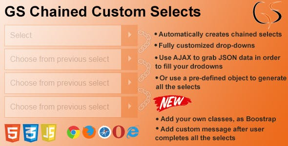 Codecanyon | Envato Nulled Script | Themeforest and Codecanyon