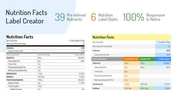 Nutrition Facts Calculator Plugins Code Scripts