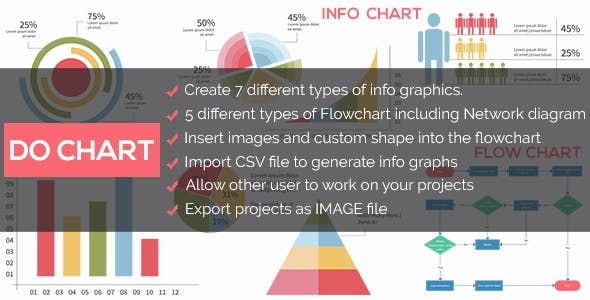 Flowchart Plugins Code Script From Codecanyon
